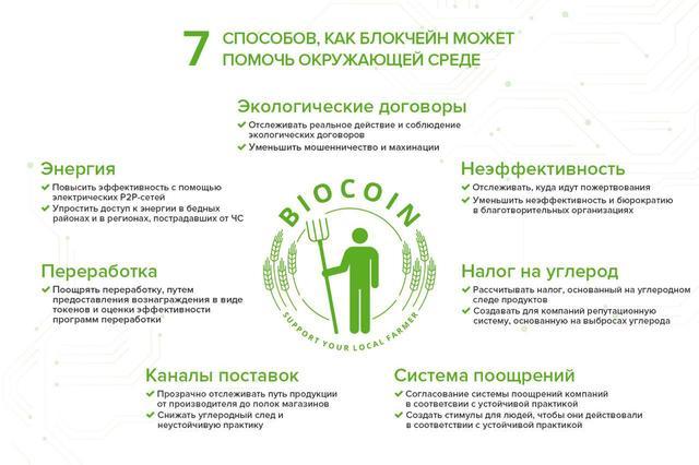био-блокчейн