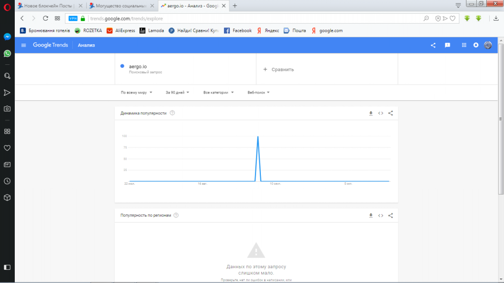 google trends-aergo.io-блокчейн
