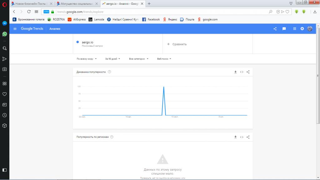 google trends-aergo.io-тренд