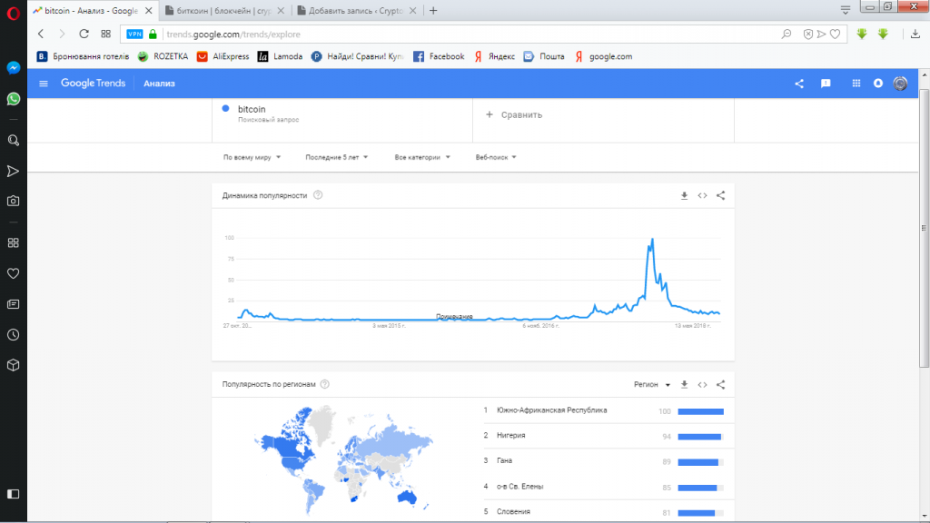 google trends-bitcoin-тренд