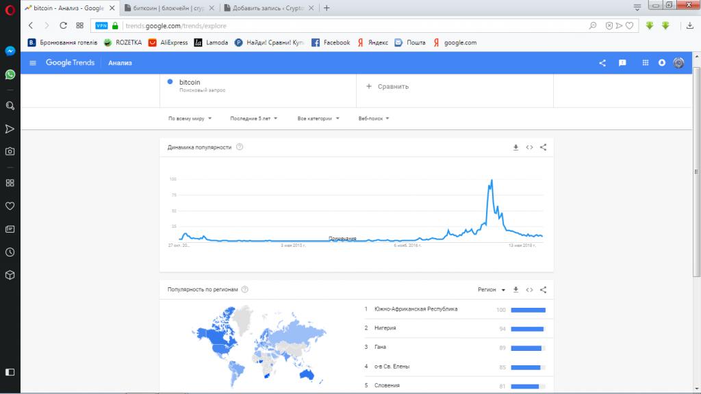 google trends-bitcoin-тренд