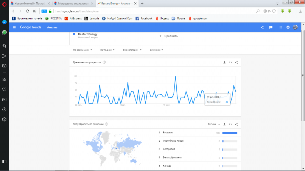 google trends-red-блокчейн