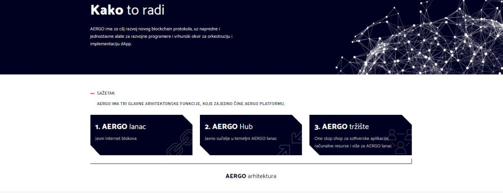 AERGO HR Distribuirano