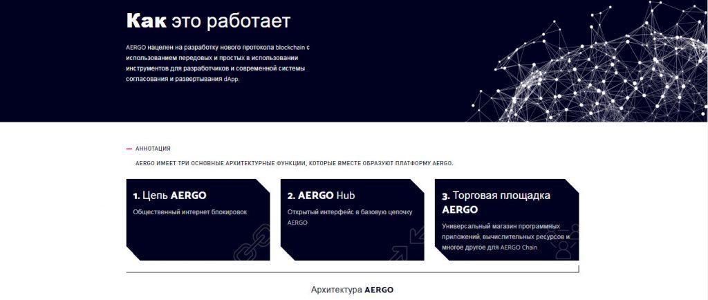 Блокчейн-AERGO sql