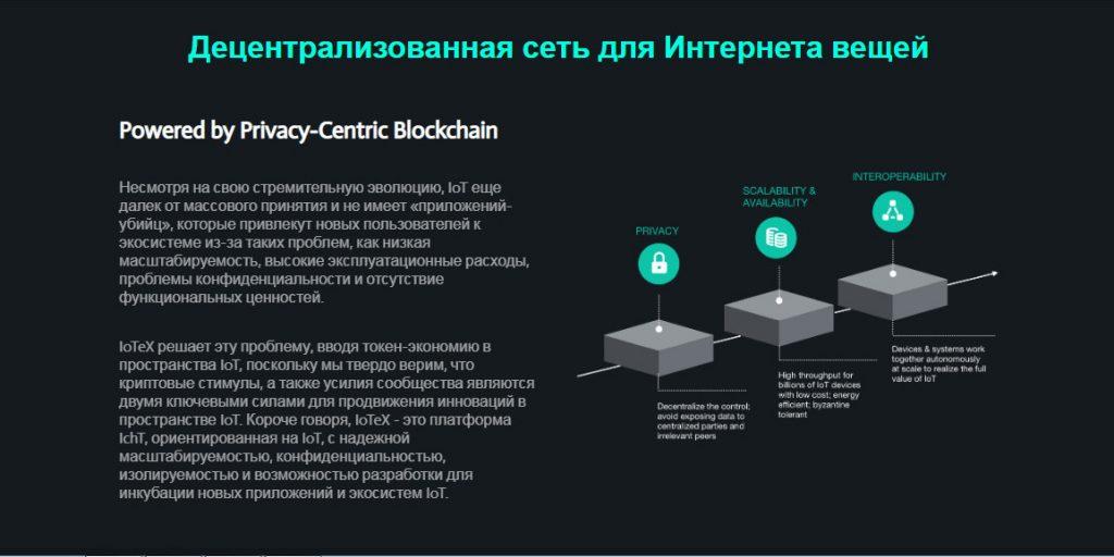 интернет вещей Блокчейн iotex