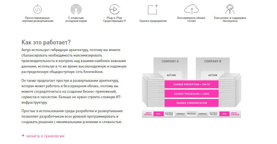 Aergo запускает блокчейн сеть для бизнеса