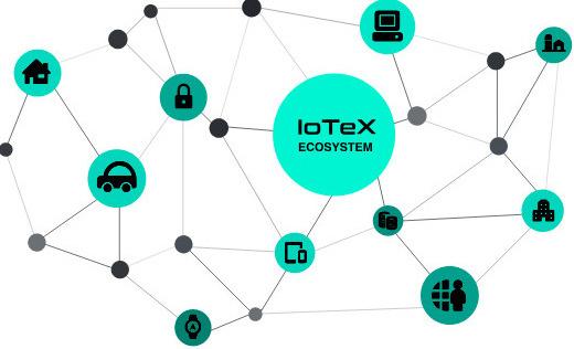 ecosistem iotex